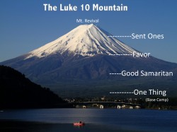 Luke 10 Overview